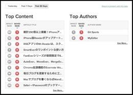 Pocket for Publishers Dashboard 1