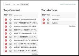 Pocket for Publishers Dashboard