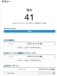 サマリー  Google Analytics 1