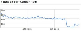 Skitched 20130702 220319