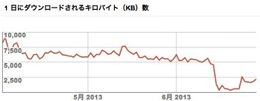 Skitched 20130702 220422