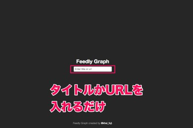 feedlygraph