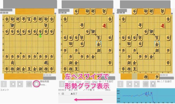 ShogiDroidで将棋ウォーズの棋譜解析